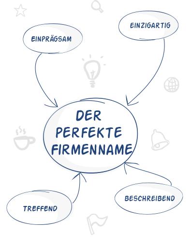 Finden Sie den perfekten Firmennamen für Ihre Firma